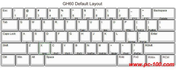 This is the default designed layout for GH60 mechanical keyboard