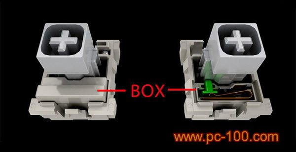 """BOX"" structure switches for mechanical gaming-keyboard"
